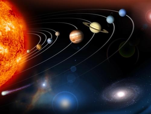 Il sistema solare e i 7 pianeti